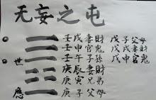 Wen Wang Gua