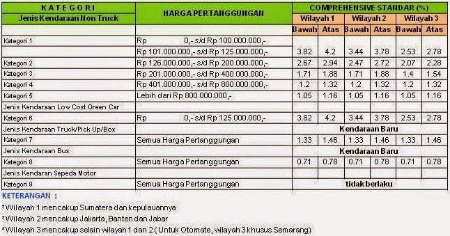 Image Result For Bengkel Aca Asuransi Jakarta