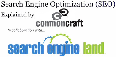 Simplest SEO Truth and Internet Marketing