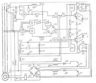 Система автоматического регулирования напряжения типа TUR