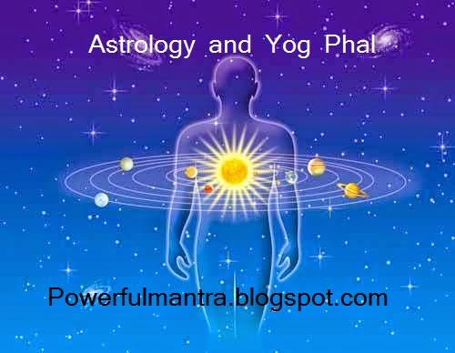 Jyotish Vighyan and Yoga Phal