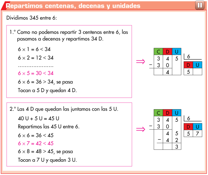 http://www.primerodecarlos.com/TERCERO_PRIMARIA/noviembre/Unidad5/actividades/mates/aprende_practica_division2/visor.swf
