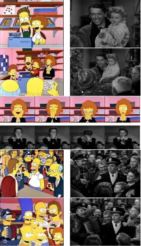 A2 Media Studies Postmodernism Intertextuality Parody In The Simpsons