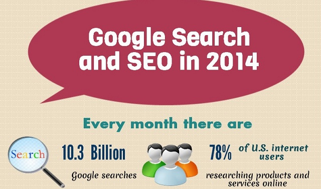 Image: Google Search and SEO in 2014