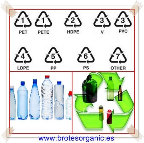 Simbolo botella plastico reutilizable
