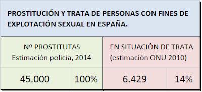 Prostitucion - Página 29 TRATA%2BONU