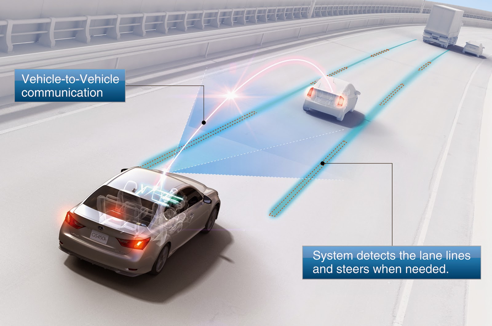 Car-to-Car Communication A simple wireless technology promises to ...