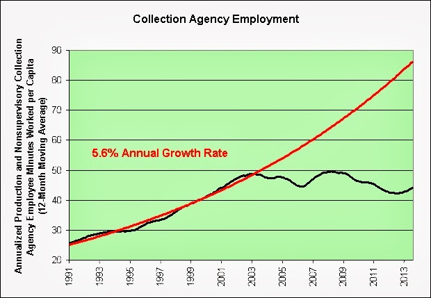 illusion of prosperity collection agency employment