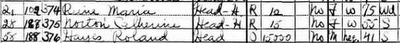 Roland Hayes' record in the 1930 U.S. Census