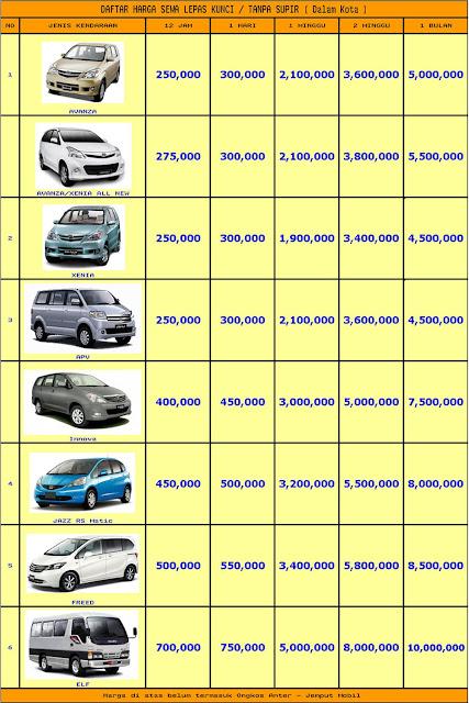 Harga Rental Mobil untuk Mudik Lebaran 2013 Terbaru