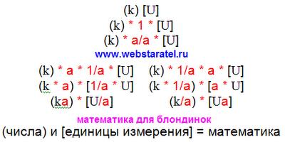 Связь чисел и единиц измерения. Числа и единицы измерения это математика. Изменение чисел и единиц измерения. Математика для блондинок.