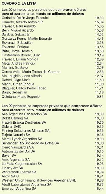 LITERATURA, MERCADOS