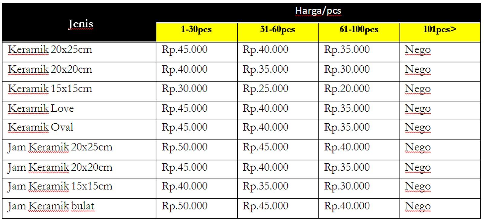 daftar harga keramik roman terbaru 2015 terlengkapHarga Bahan Bangunan