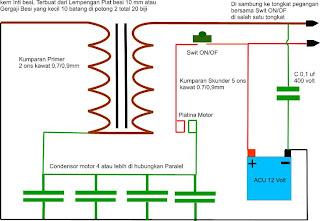creasy elektronik membuat sendiri alat setrum ikan sumber www pinknews