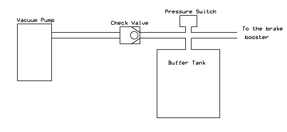 File performance seeking control flow diagram besides Tanks At Well Head moreover Brakes additionally Raspberry Pi 3 Board Diagram in addition Train Horn Kit Installation Guide. on pressure switch wiring diagram