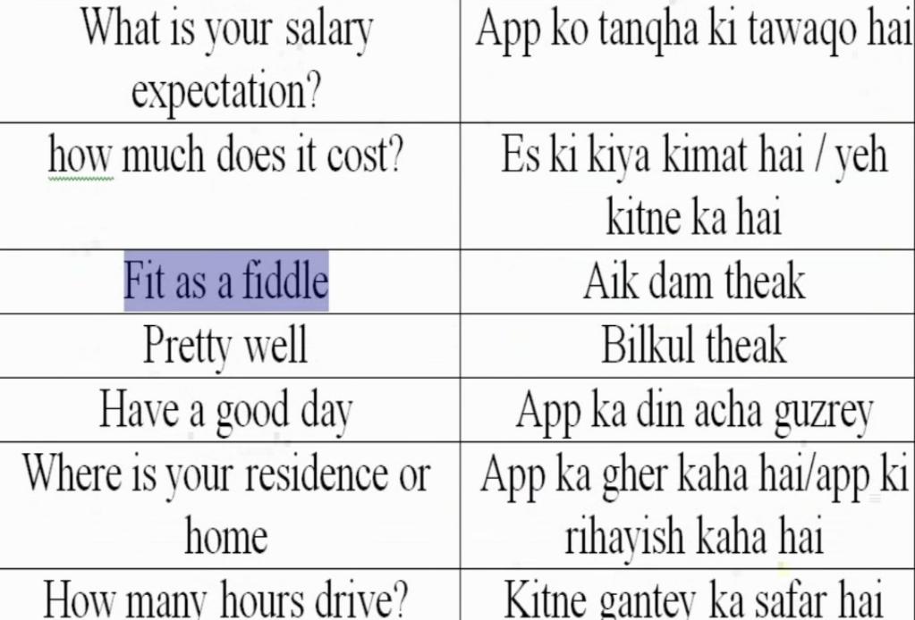 translate english to urdu sentences dictionary download