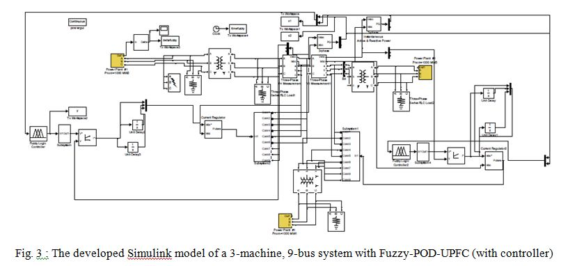 asoka technologies   novel development of a fuzzy control