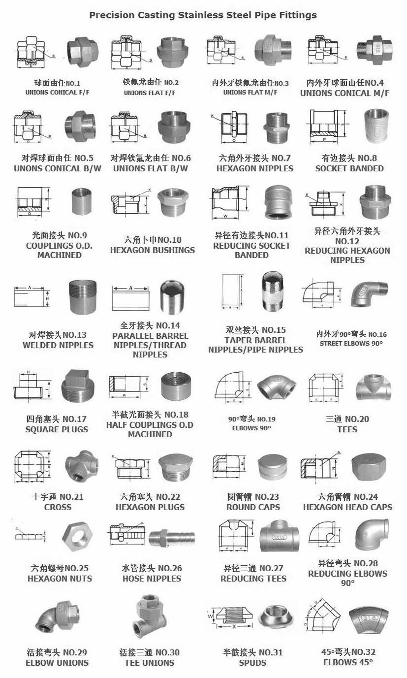 Stainless steel pipe fittings dimensions pictures to pin