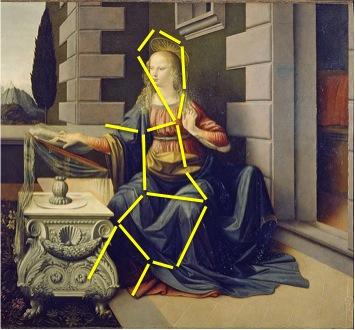 The Mathisen Corollary: Scott Onstott reveals the profound ... Da Vinci Paintings Secrets