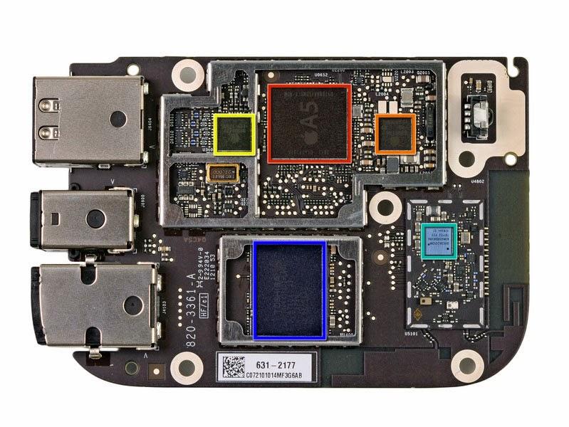 Single-core A5 CPU Apple TV