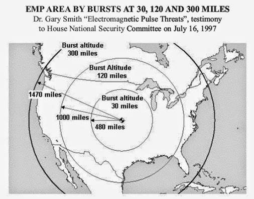 high altitude electromagnetic pulse attack on Emp - high altitude electromagnetic pulse a nuclear detonation in the upper atmosphere creates an electromagnetic pulse (emp), a powerful, damaging electromagnetic field covering a subcontinent-scale region.
