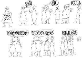 Pronombres personales.