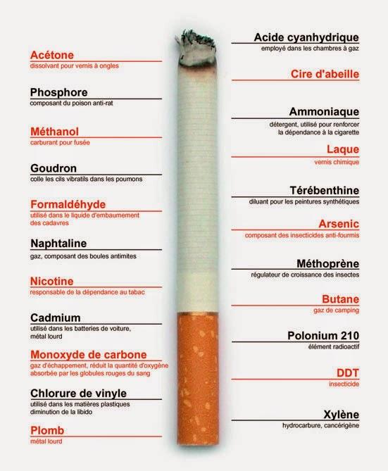 Voici comment prendre du plaisir à arrêter de fumer