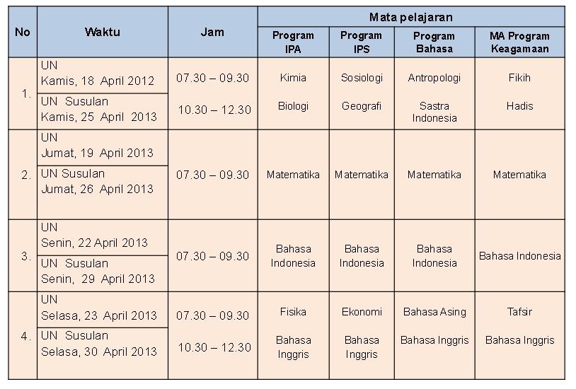 Pendidikan Jadwal Pelaksanaan Un Sma Sederajat Terbaru Untuk 11 Provinsi