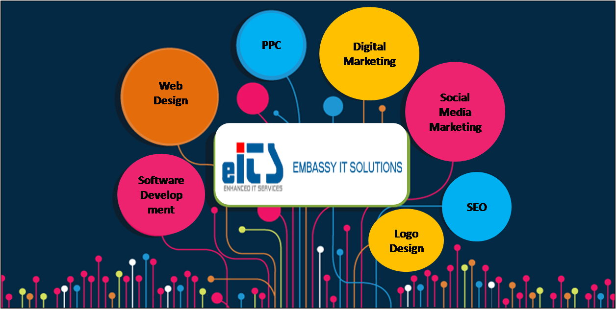 Web design & Digital Marketing Company, in Bangalore, India - Embassy IT