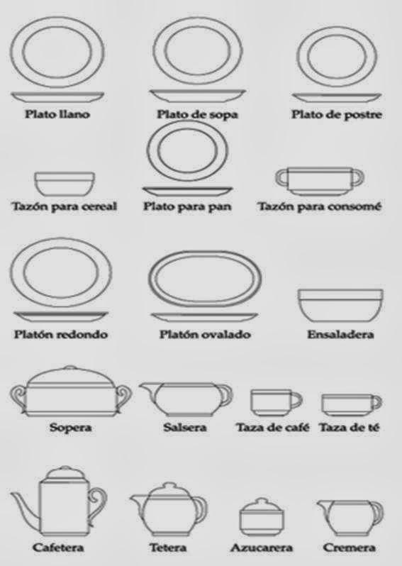 The unique event protocolo en la mesa for Menaje de cocina definicion