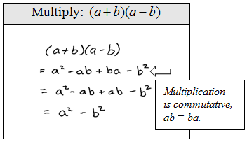 OpenAlgebra.com: Multiplying Polynomials
