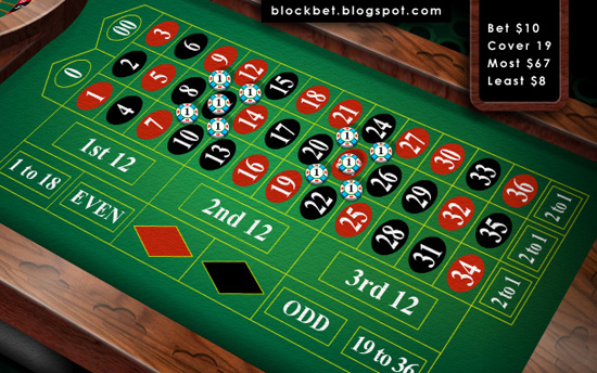 Die Hollandish | Roulette Strategie | Mr Green Casino