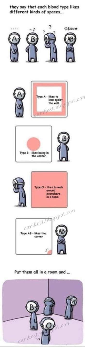 Karakter Dari Golongan Darah Bagian 2