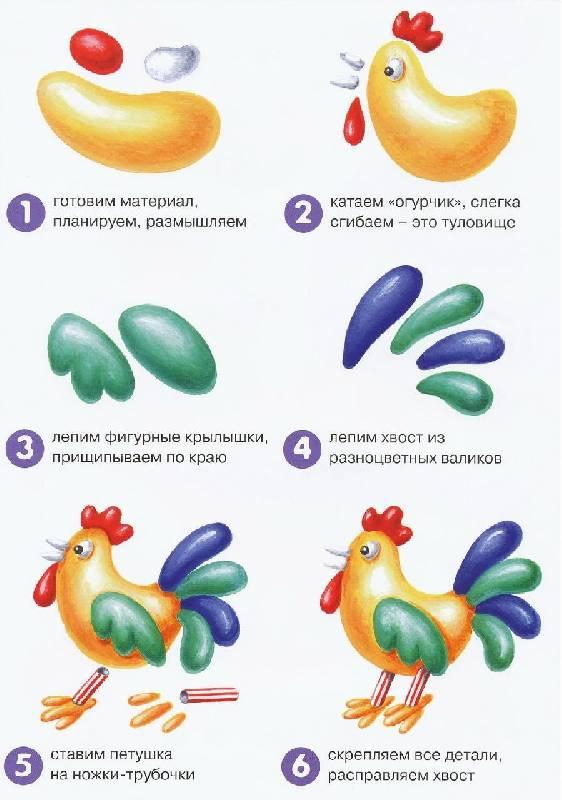 Как сделать из пластилина курицу видео