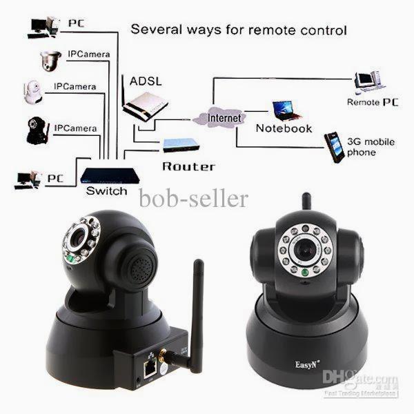 Камера по wifi своими руками