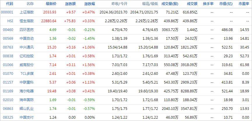 中国株コバンザメ投資ウォッチ銘柄watch20140624