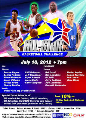 NBA All Star Basketball Challenge