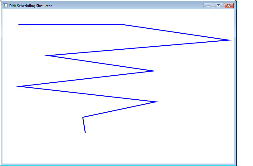 Drawing Lines Javafx : Cristina s java programming disk scheduling