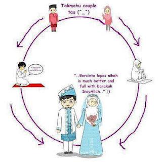 Sungguh Indah Percintaan Selepas Kahwin