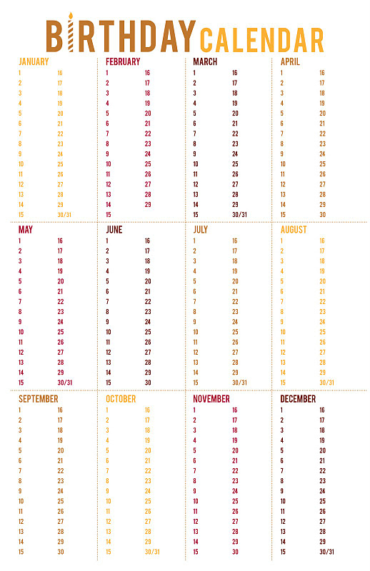 ... birthday calendar 696 x 544 gif 11kb perpetual calendar template free