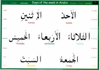 لماذا سمي السبت والأحد وباقي أيام الأسبوع بهذه الأسماء وما معناها؟