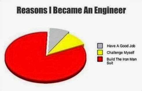 The Funny Side Of Engineering & Programming - 01