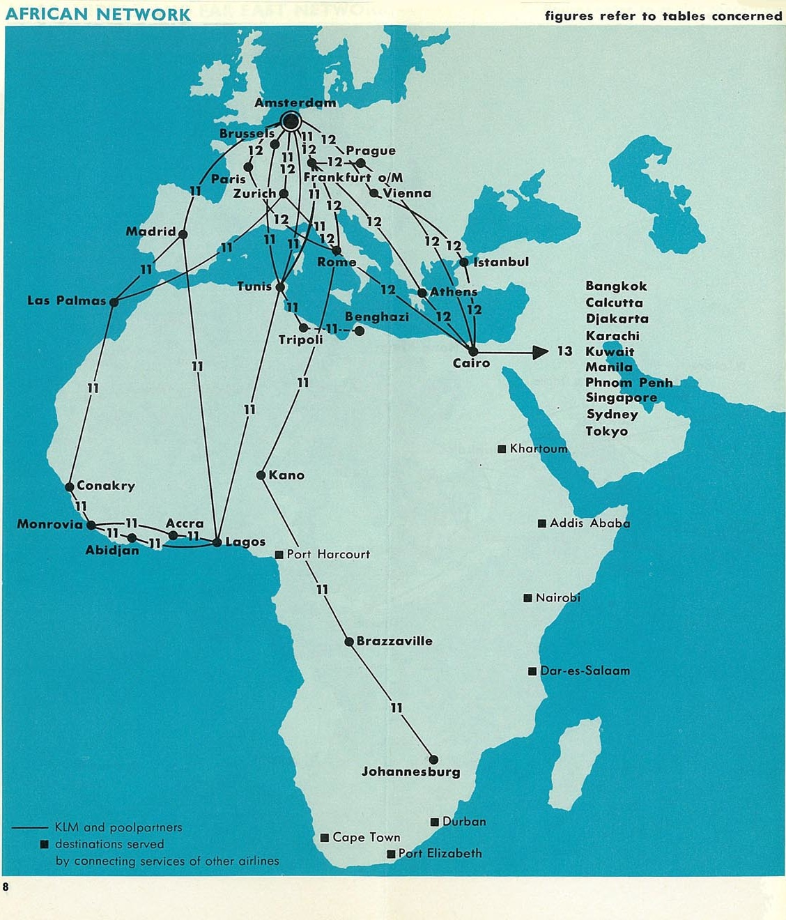 The Timetablist: KLM: The African Network, 1966