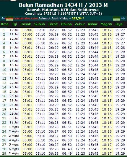 Jadwal Imsakiyah Mataram