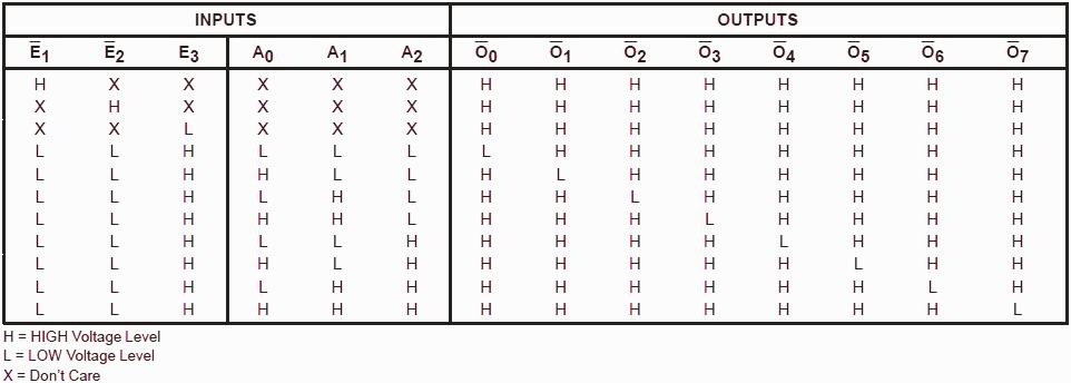 netkuup  1 9  todos los decodificadores  multiplexores y