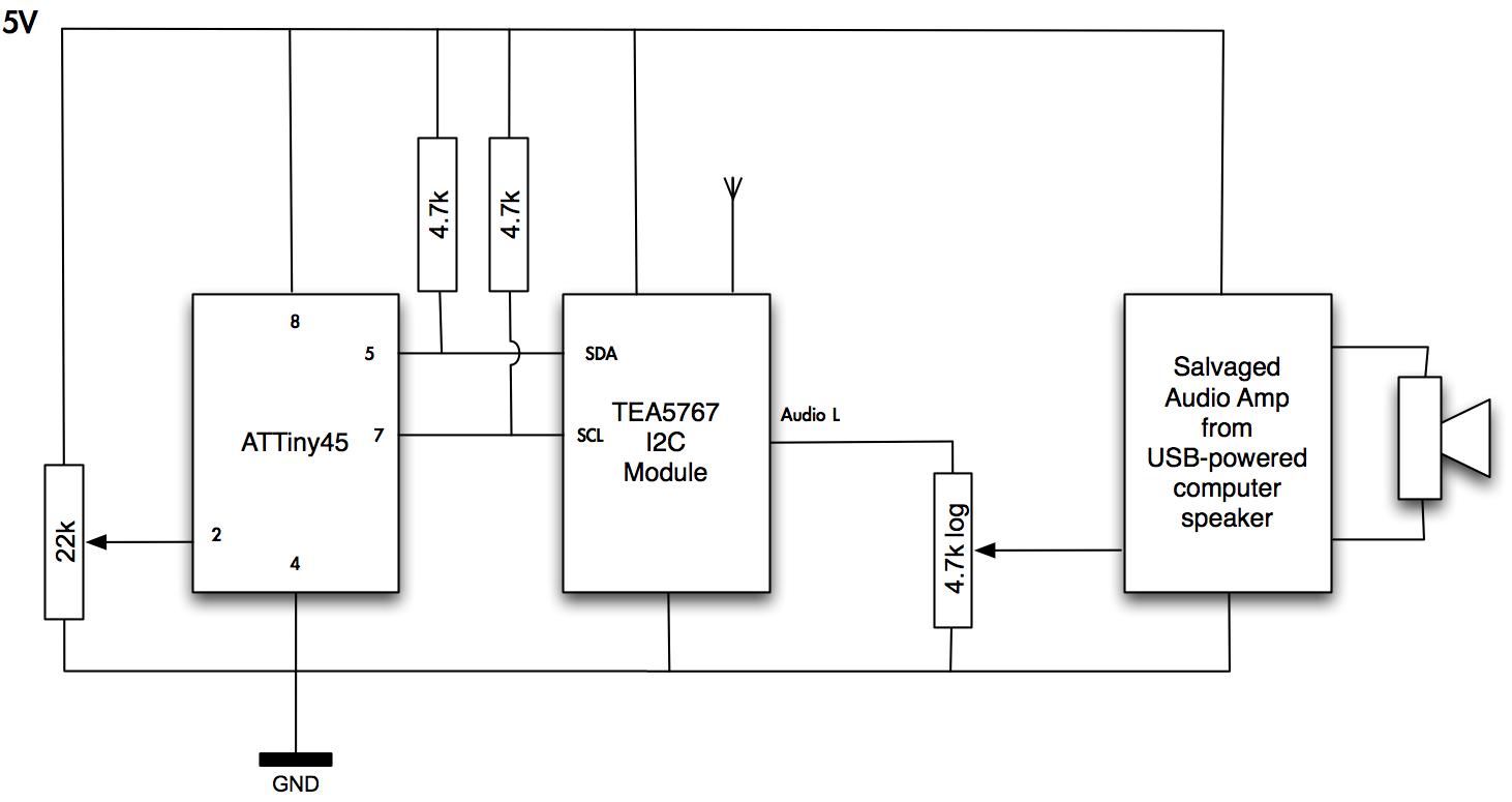 dr  monk u0026 39 s diy electronics blog  steampunk fm radio