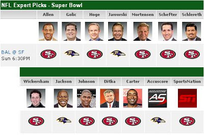 Super Bowl XLVII, Ravens, 49ers, Colin Kaepernick, Anquan Boldin, Ray Lewis, NFL, San Francisco, Baltimore