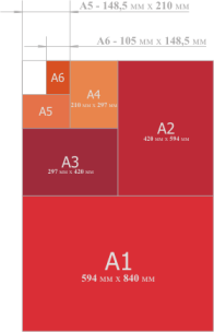 Основные форматы листа в полиграфии.