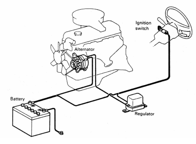 Battery-Charging System