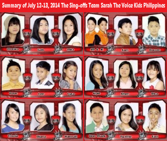 Summary of July 12-13, 2014 The Sing-offs for The Voice Kids Philippines